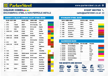 Engineering Steel Colour Chart